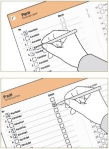 Tegnign av hvordam man kan kumulere og styrke på stemmeseddelen.