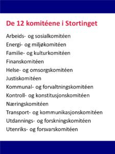 Opplisting av stortingets 12 fagkomiteer
